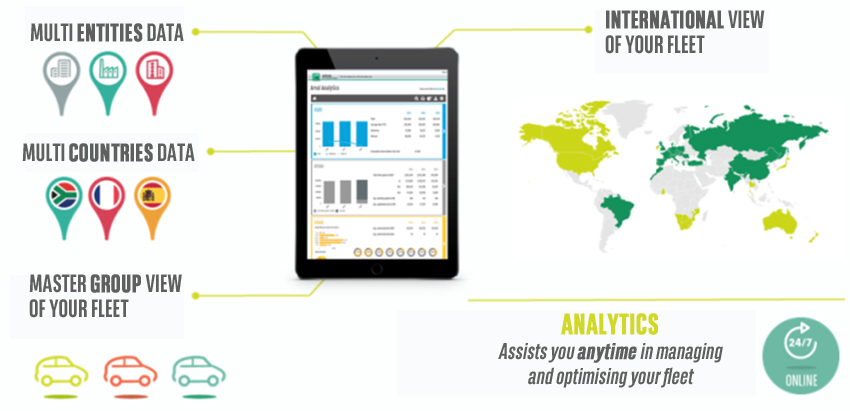Element-Arval Global Analytics Tool